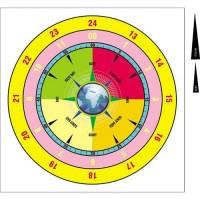 Saat ve Yön Bilgisi Eğitimi