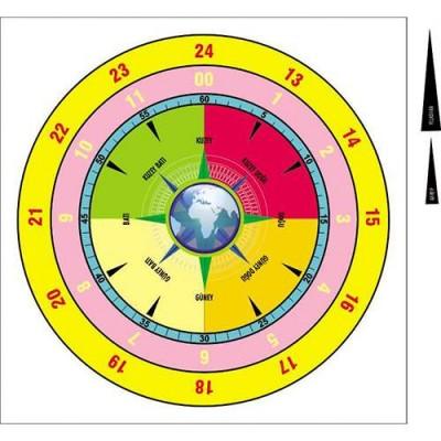 Saat ve Yön Bilgisi Eğitimi                                                         ilkokul,                                 eğitim,                                 matematik,                                 ritmik sayılar,                                 afiş,                                 branda,                                 reklam,                                 çarpım tablosu,                                 saat,                                 yön,